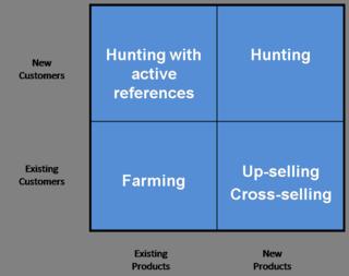 Product_Market